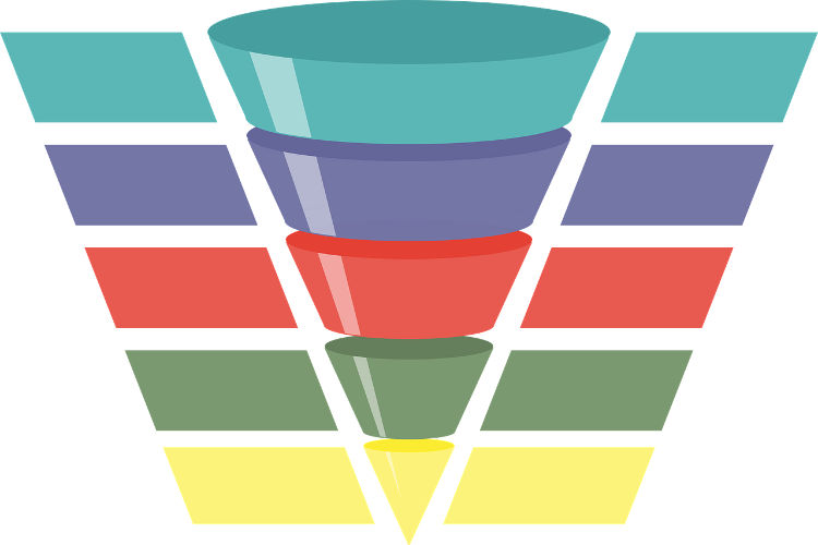 Marketing funnel uitleg