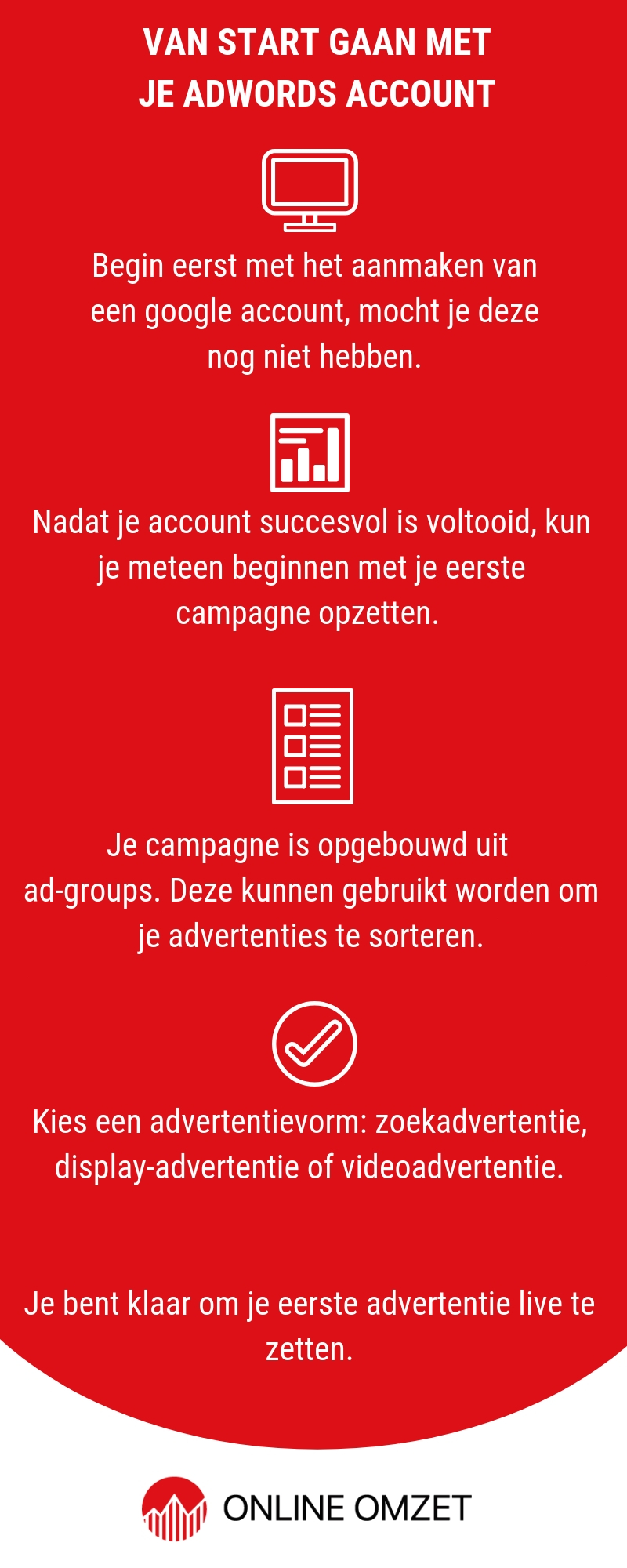 Zo start je met Google Adwords - infographic